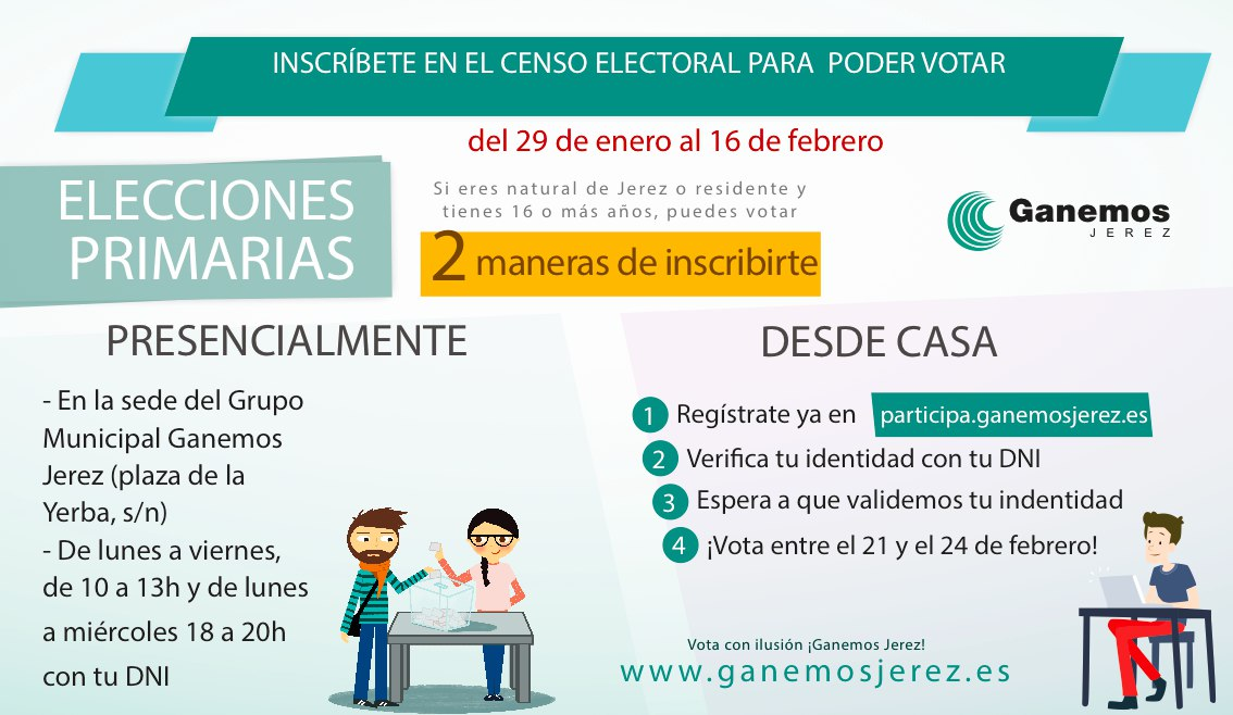listado provisional de candidatos y candidatas para las elecciones primarias de Ganemos Jerez